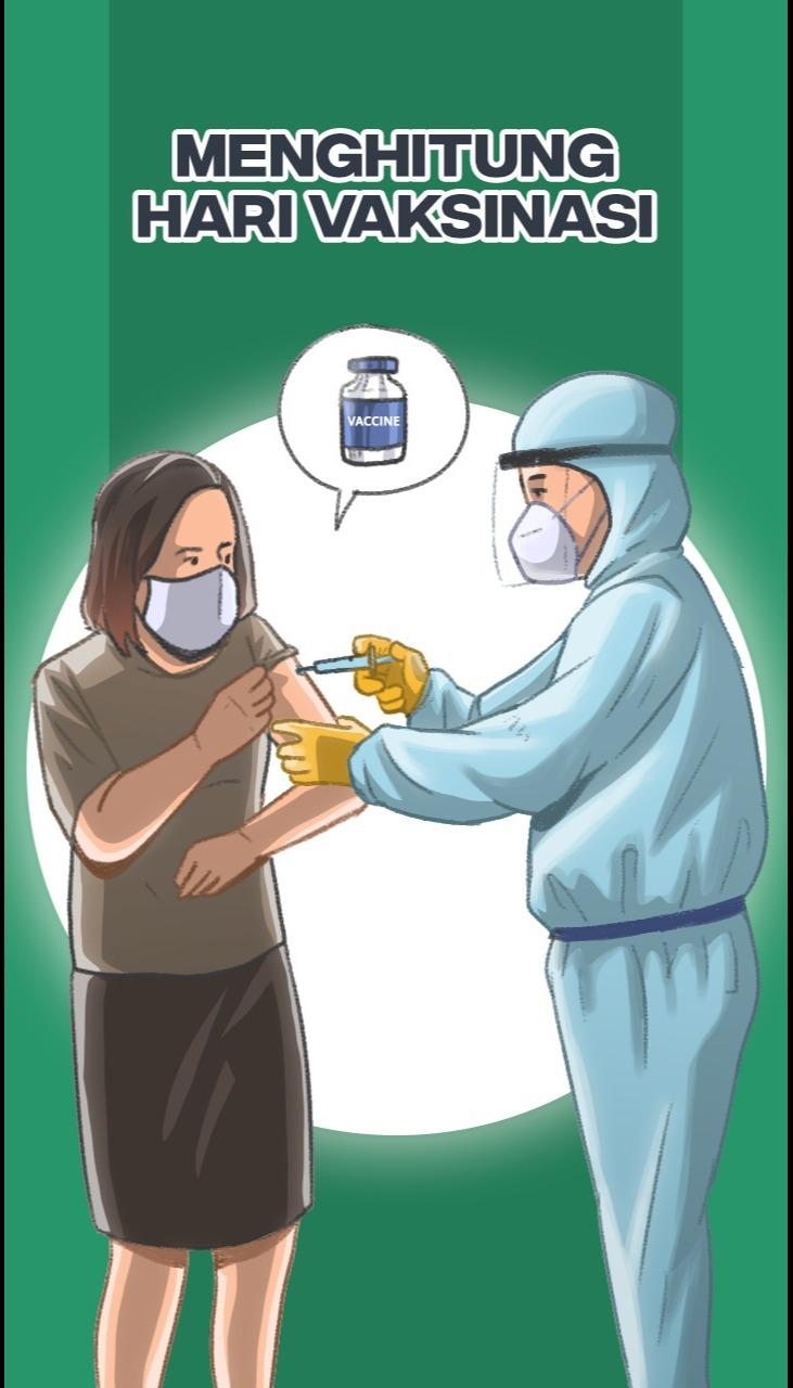 Menghitung Hari Vaksinasi